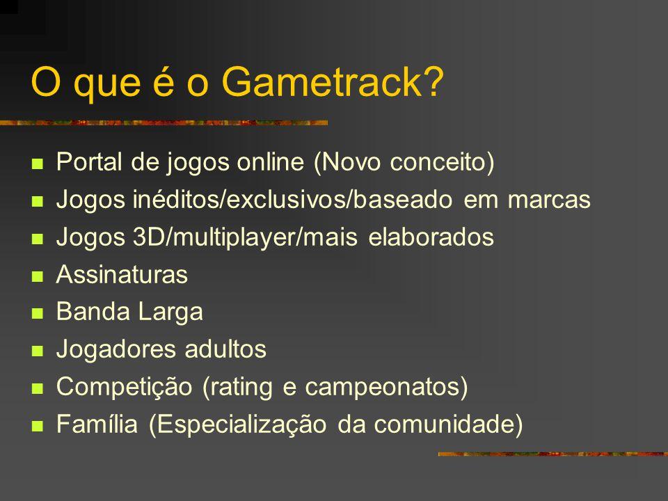 O que é o Gametrack Portal de jogos online (Novo conceito)