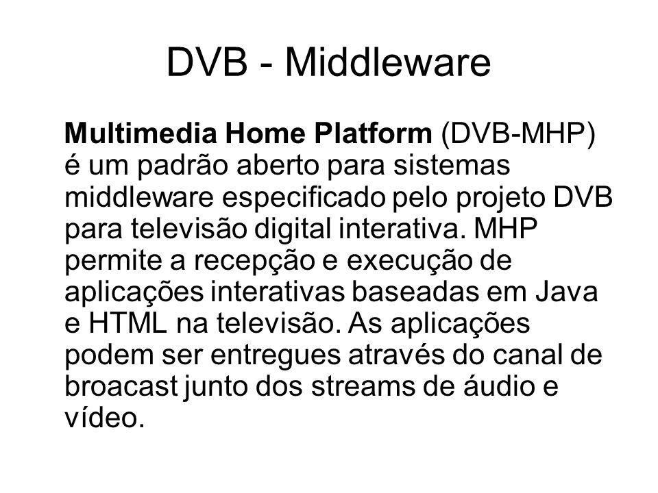 DVB - Middleware