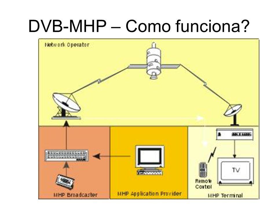 DVB-MHP – Como funciona