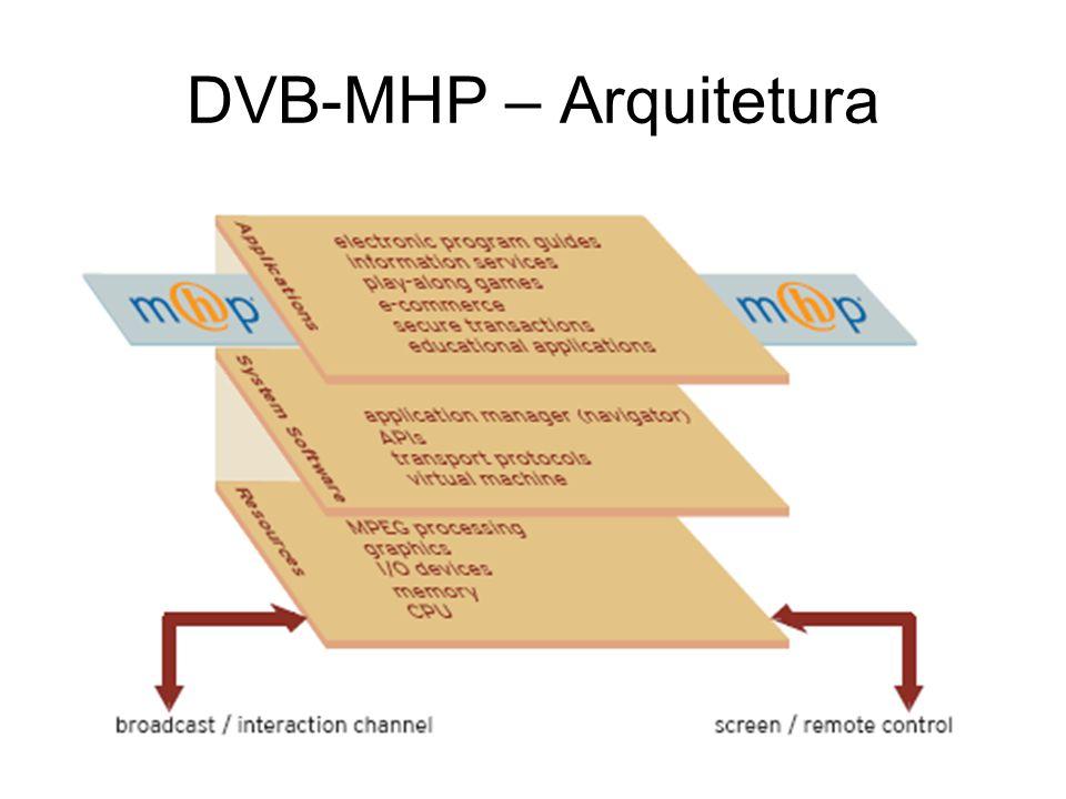 DVB-MHP – Arquitetura
