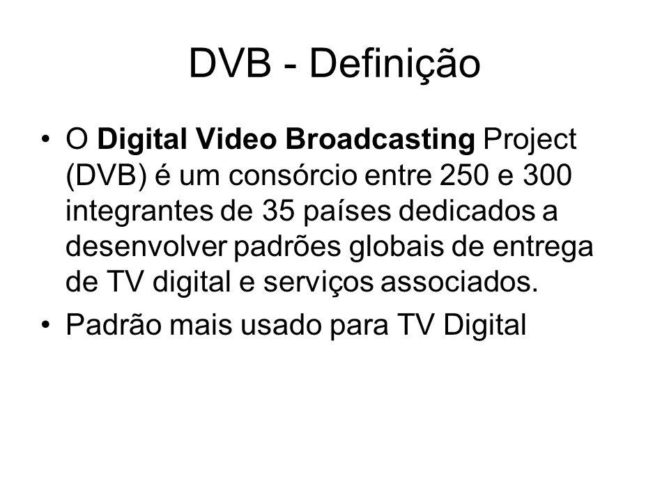 DVB - Definição