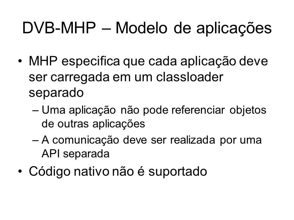 DVB-MHP – Modelo de aplicações