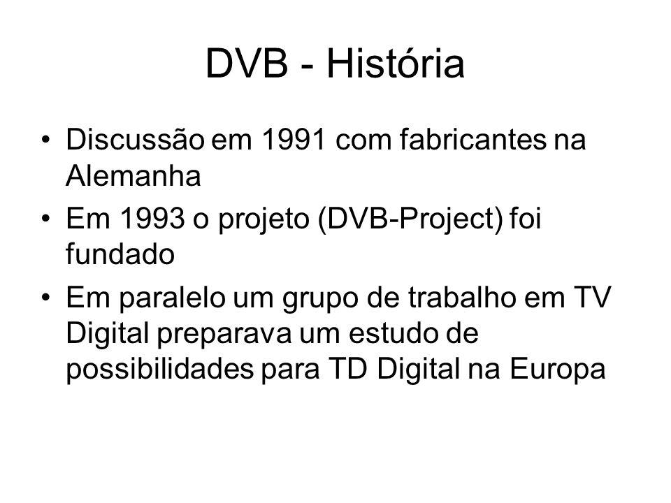 DVB - História Discussão em 1991 com fabricantes na Alemanha