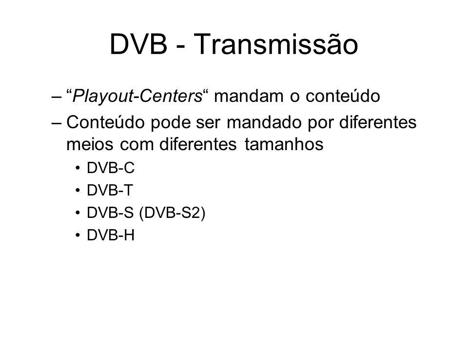 DVB - Transmissão Playout-Centers mandam o conteúdo