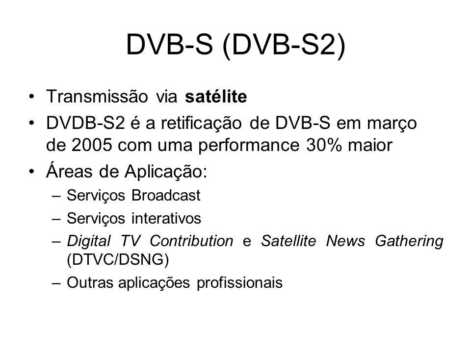 DVB-S (DVB-S2) Transmissão via satélite
