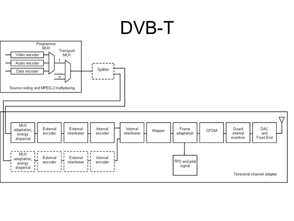DVB-T *****-> (Splitter) dois TS diferentes podem ser transmitidos ao mesmo tempo usando uma técnica chamada Transmissão Hierárquica,