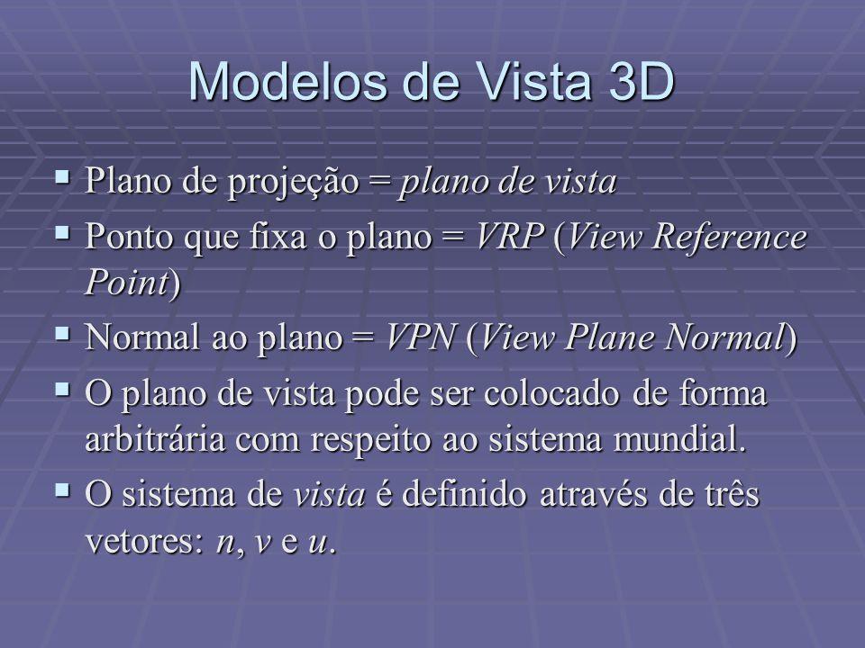 Modelos de Vista 3D Plano de projeção = plano de vista