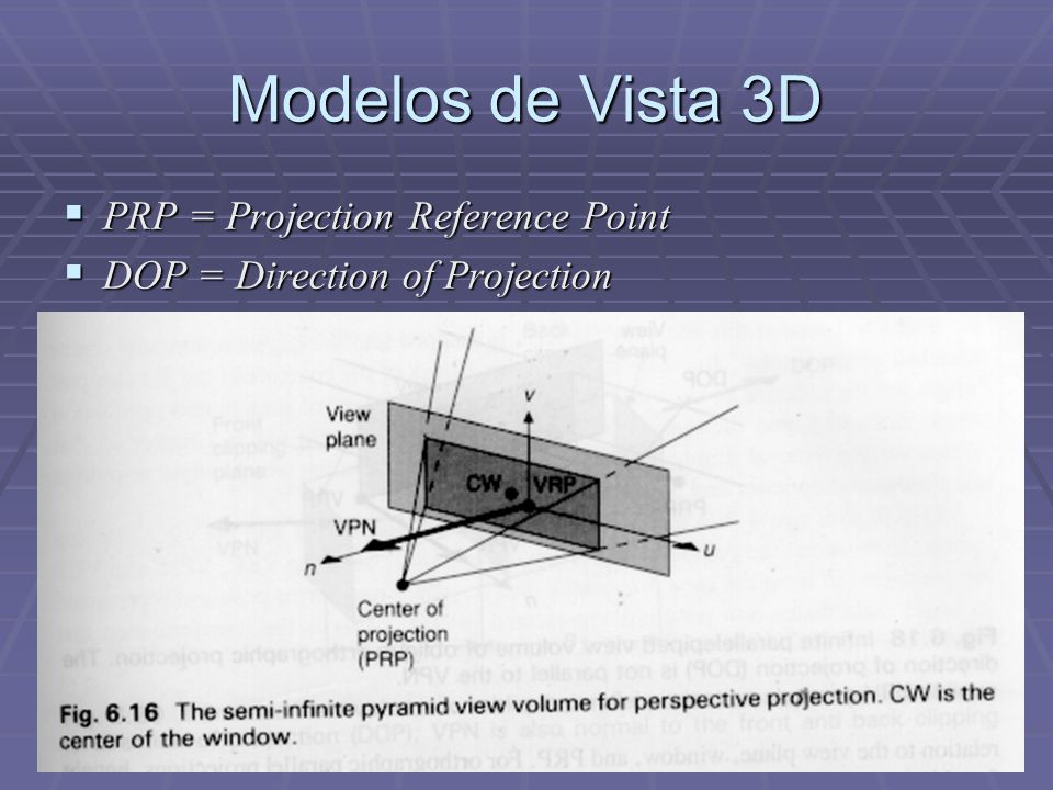 Modelos de Vista 3D PRP = Projection Reference Point