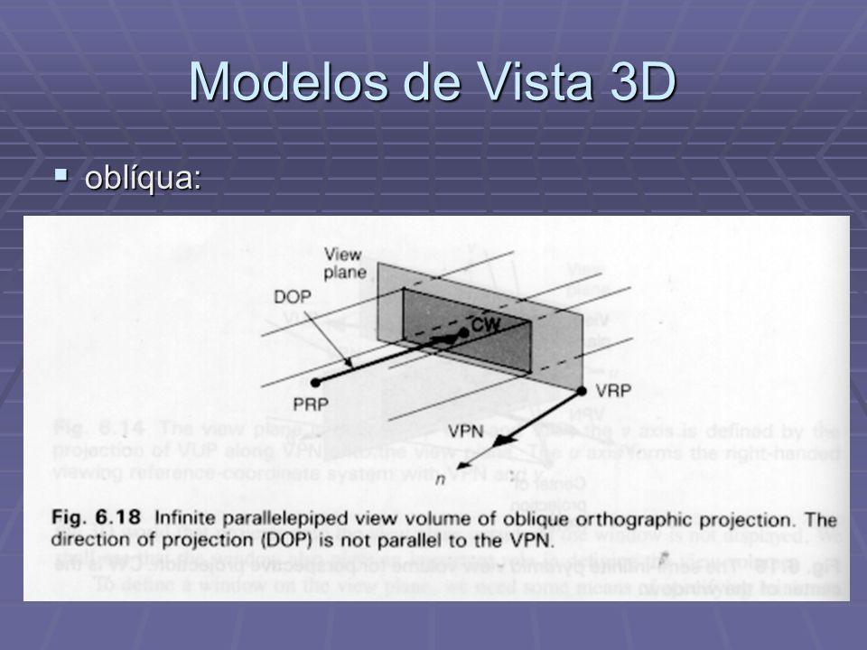 Modelos de Vista 3D oblíqua: