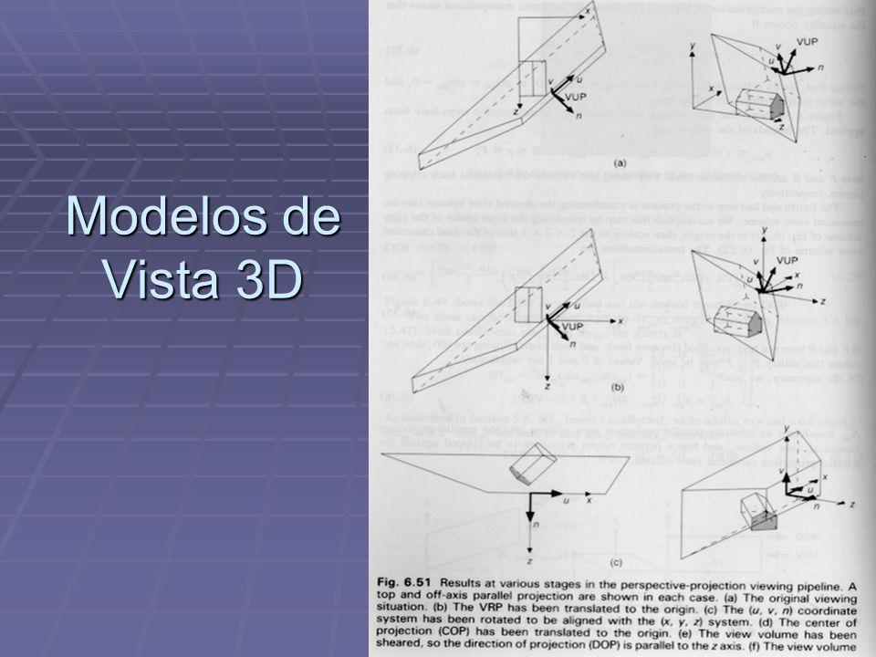 Modelos de Vista 3D