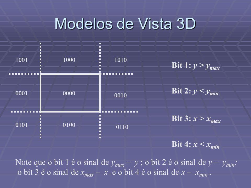 Modelos de Vista 3D Bit 1: y > ymax Bit 2: y < ymin