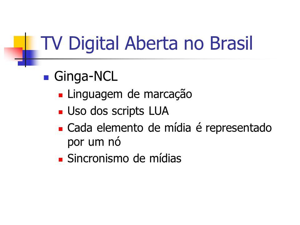 TV Digital Aberta no Brasil