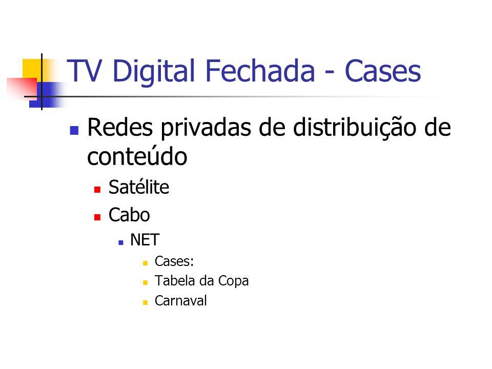 TV Digital Fechada - Cases