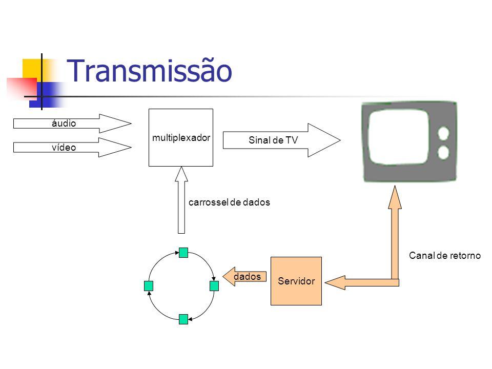 Transmissão áudio multiplexador Sinal de TV vídeo carrossel de dados