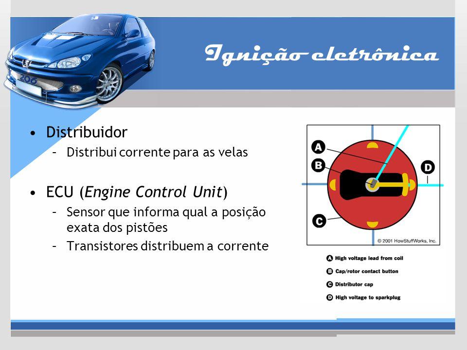 Ignição eletrônica Distribuidor ECU (Engine Control Unit)