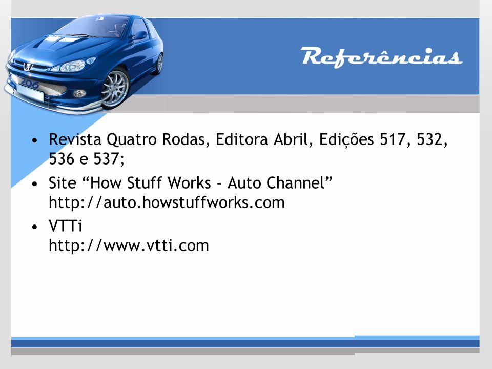 Referências Revista Quatro Rodas, Editora Abril, Edições 517, 532, 536 e 537; Site How Stuff Works - Auto Channel http://auto.howstuffworks.com.