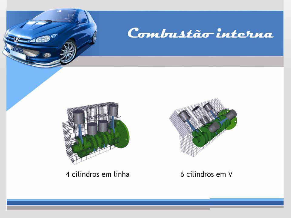 Combustão interna 4 cilindros em linha 6 cilindros em V