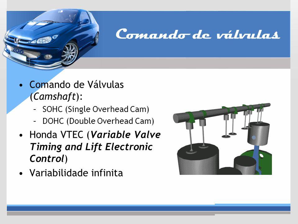 Comando de válvulas Comando de Válvulas (Camshaft):