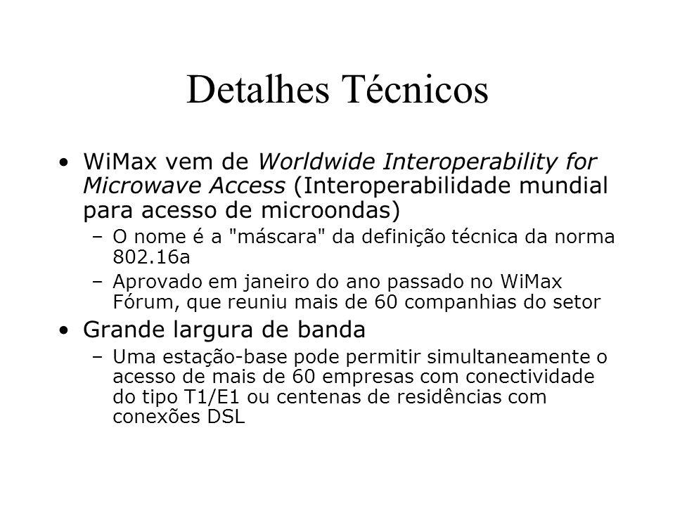Detalhes Técnicos WiMax vem de Worldwide Interoperability for Microwave Access (Interoperabilidade mundial para acesso de microondas)