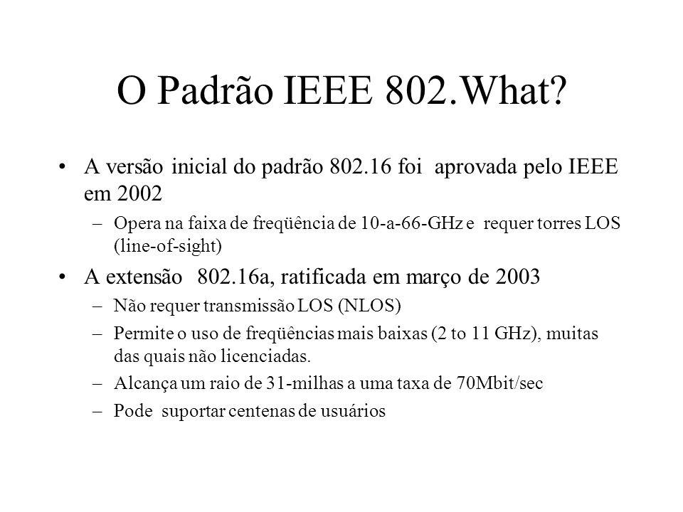 O Padrão IEEE 802.What A versão inicial do padrão 802.16 foi aprovada pelo IEEE em 2002.