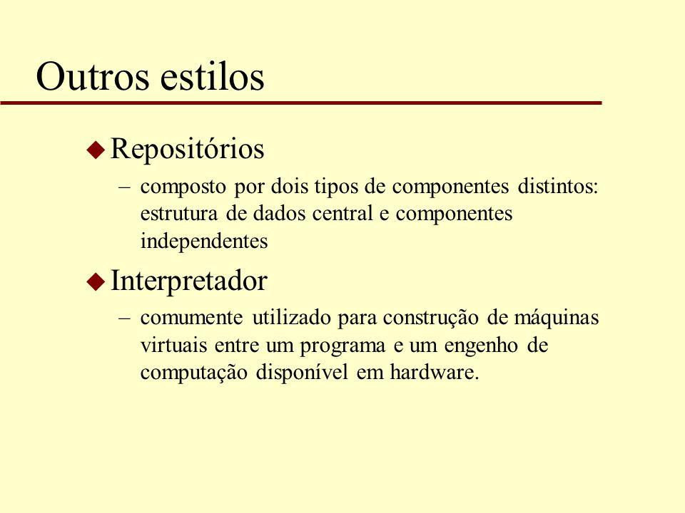 Outros estilos Repositórios Interpretador
