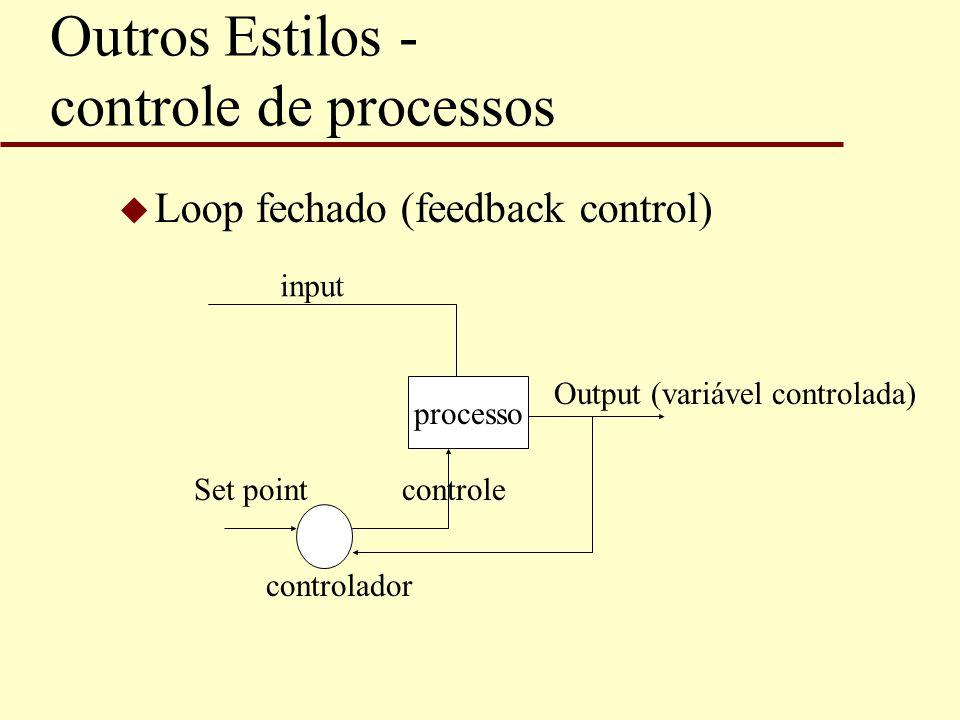Outros Estilos - controle de processos