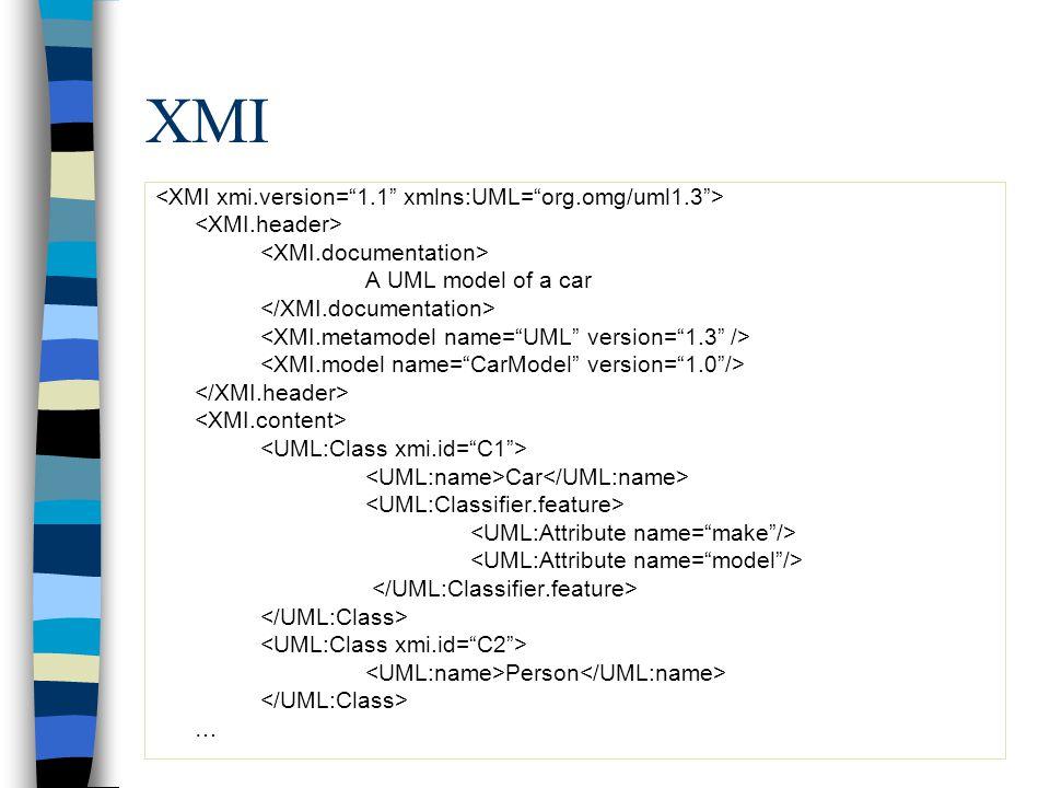 XMI <XMI xmi.version= 1.1 xmlns:UML= org.omg/uml1.3 >