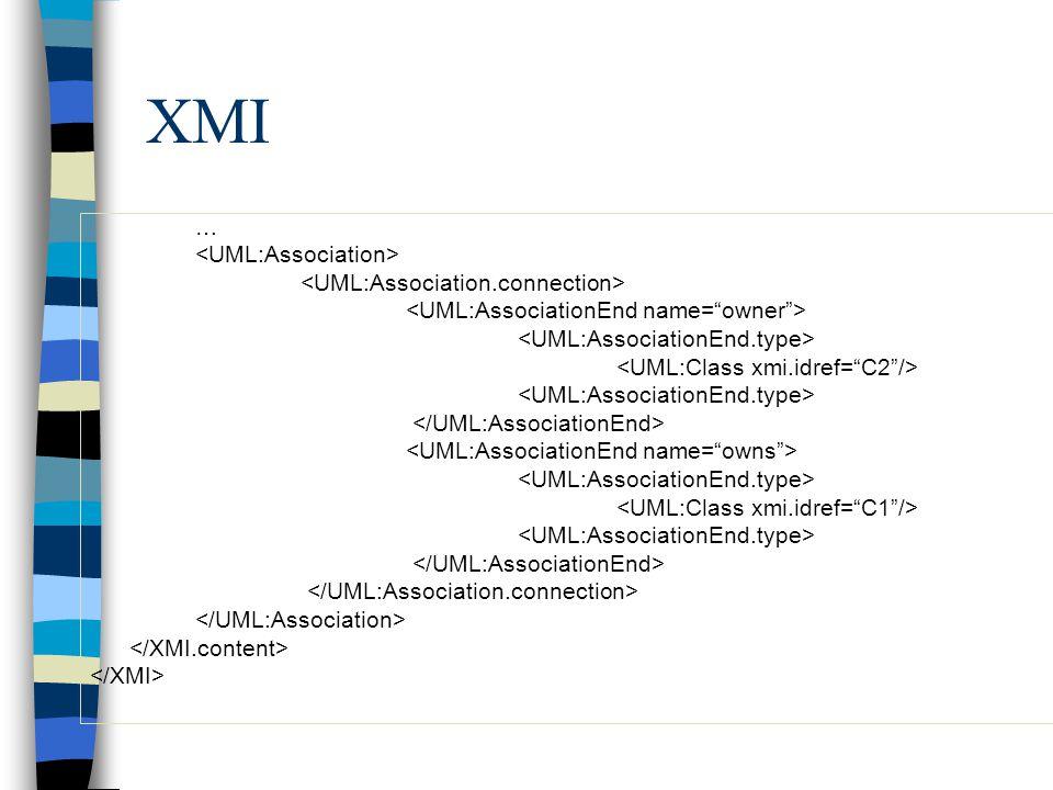 XMI … <UML:Association> <UML:Association.connection>