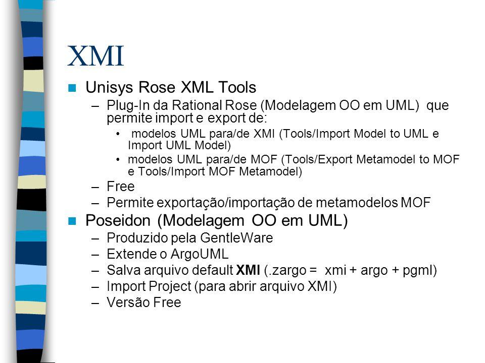 XMI Unisys Rose XML Tools Poseidon (Modelagem OO em UML)