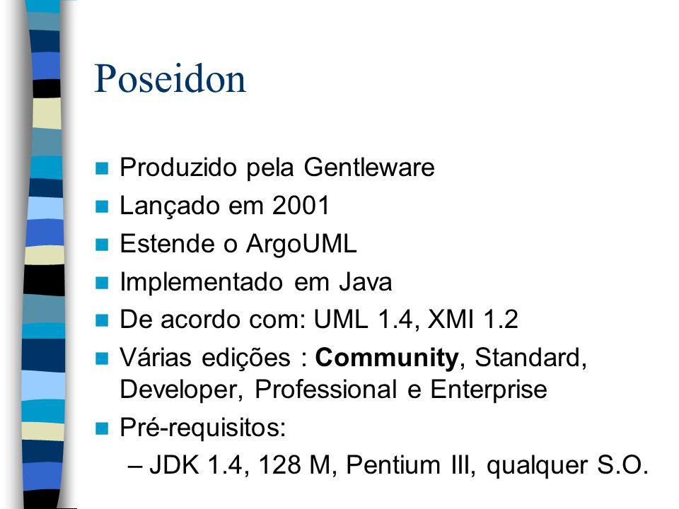 Poseidon Produzido pela Gentleware Lançado em 2001 Estende o ArgoUML