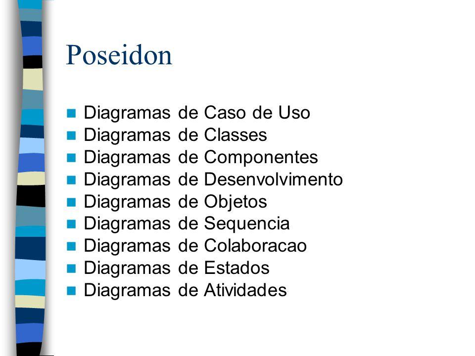Poseidon Diagramas de Caso de Uso Diagramas de Classes