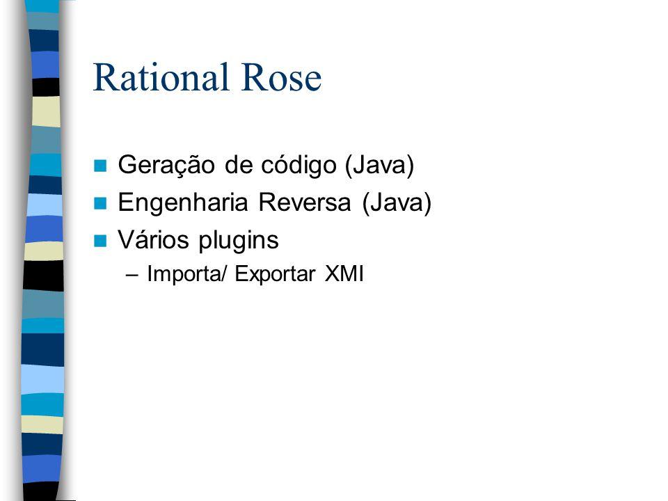 Rational Rose Geração de código (Java) Engenharia Reversa (Java)