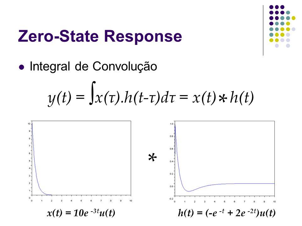 y(t) = ∫x(τ).h(t-τ)dτ = x(t)* h(t)