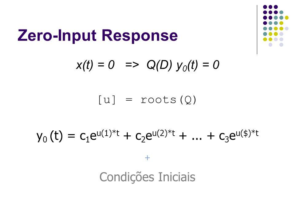y0 (t) = c1eu(1)*t + c2eu(2)*t + ... + c3eu($)*t