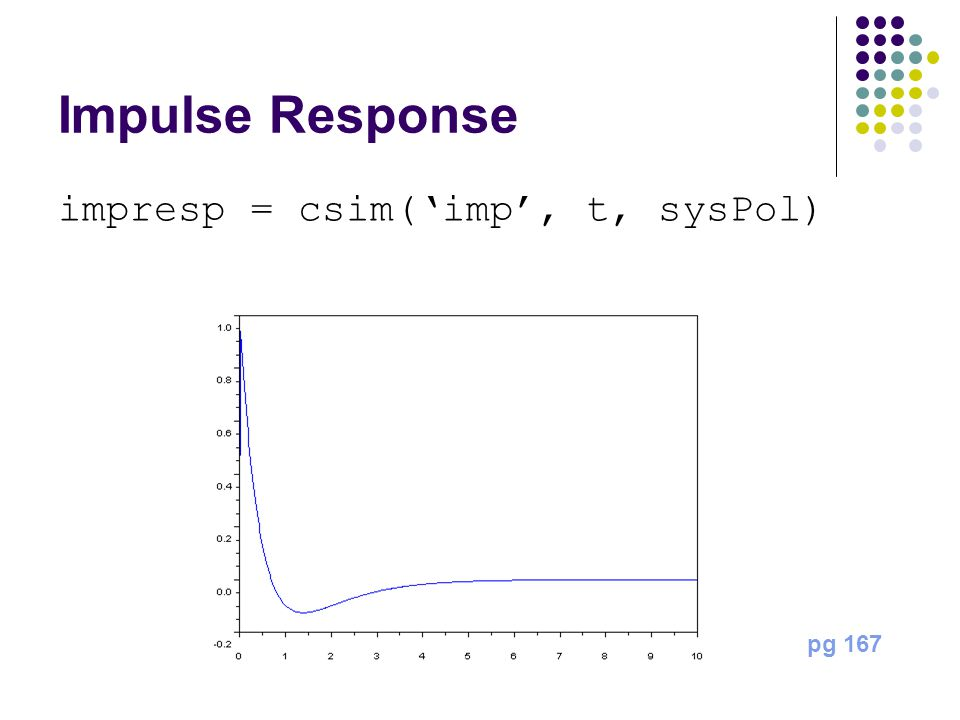 Impulse Response impresp = csim('imp', t, sysPol) pg 167