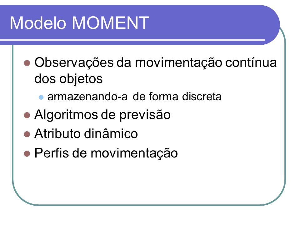 Modelo MOMENT Observações da movimentação contínua dos objetos