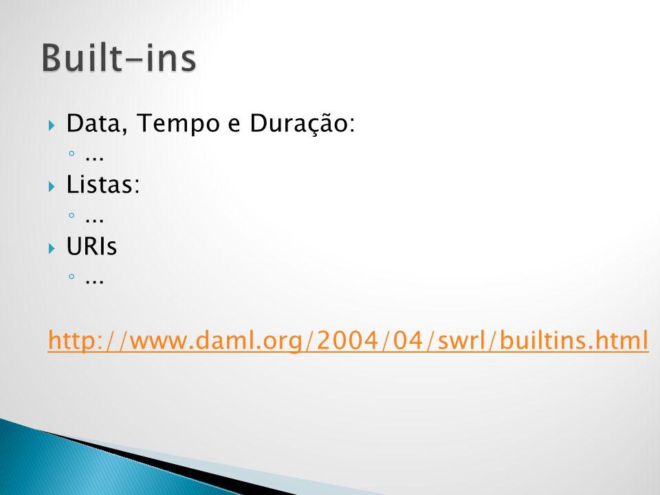 Built-ins Data, Tempo e Duração: Listas: URIs