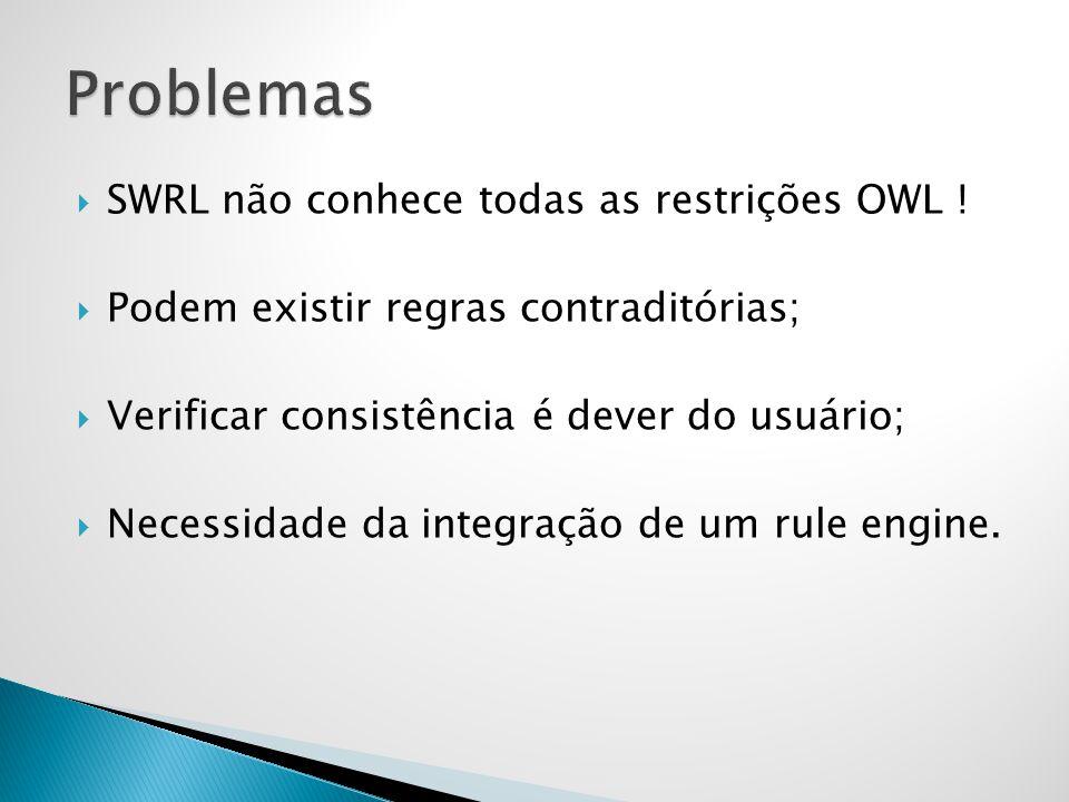 Problemas SWRL não conhece todas as restrições OWL !