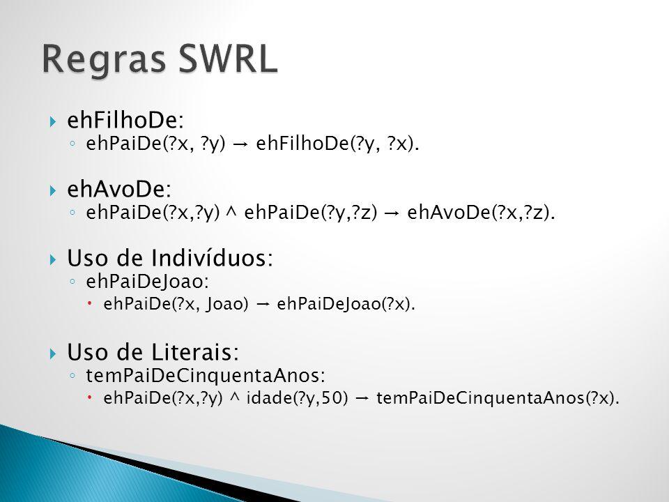 Regras SWRL ehFilhoDe: ehAvoDe: Uso de Indivíduos: Uso de Literais:
