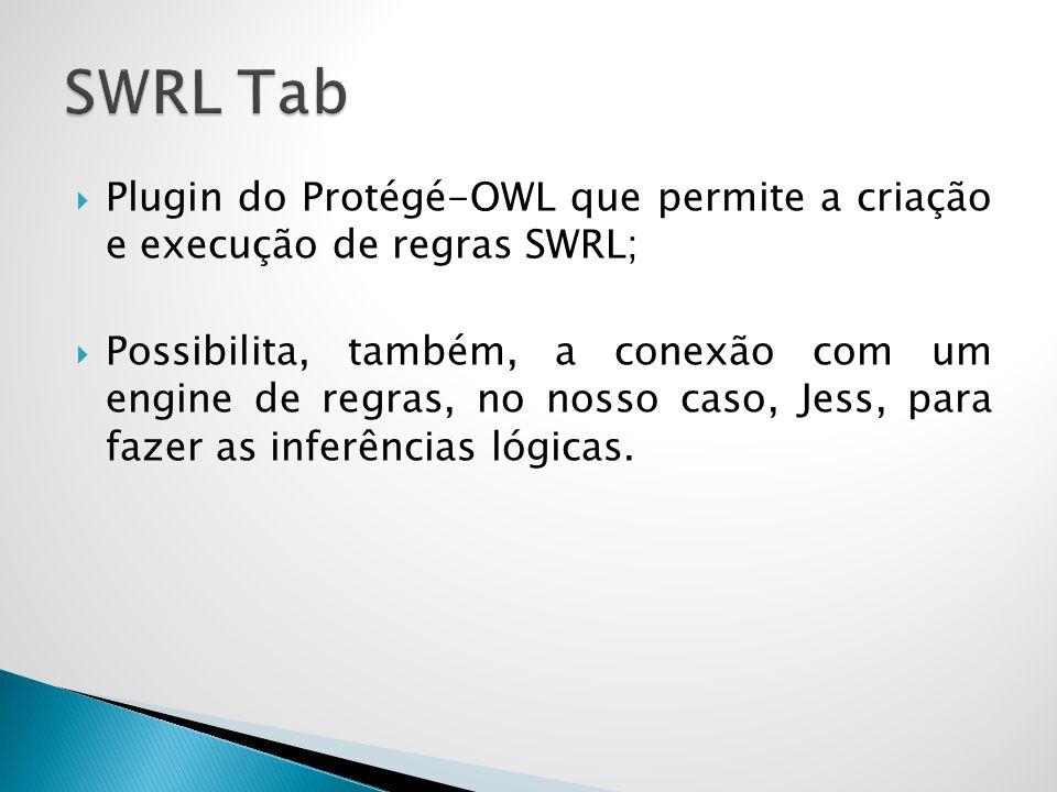 SWRL Tab Plugin do Protégé-OWL que permite a criação e execução de regras SWRL;