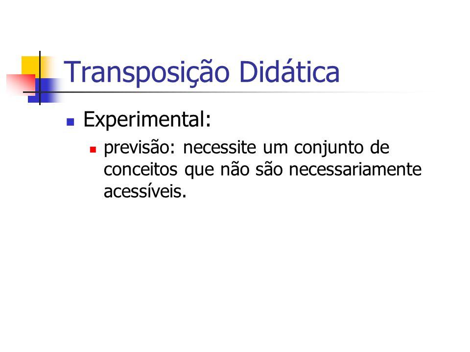 Transposição Didática