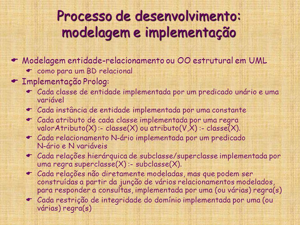 Processo de desenvolvimento: modelagem e implementação