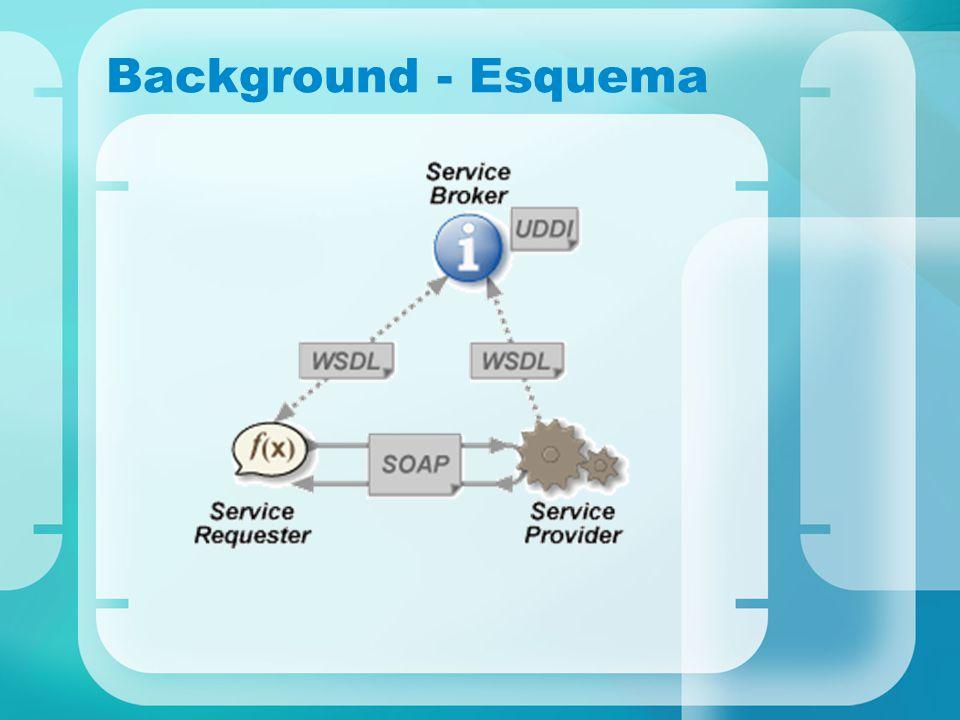 Background - Esquema