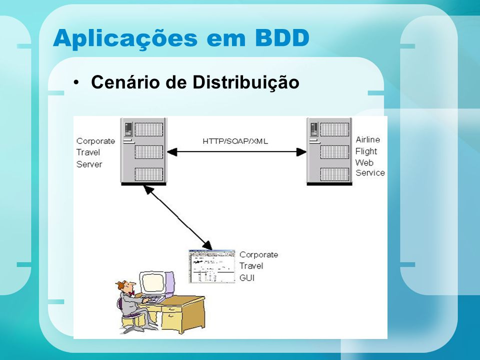 Aplicações em BDD Cenário de Distribuição