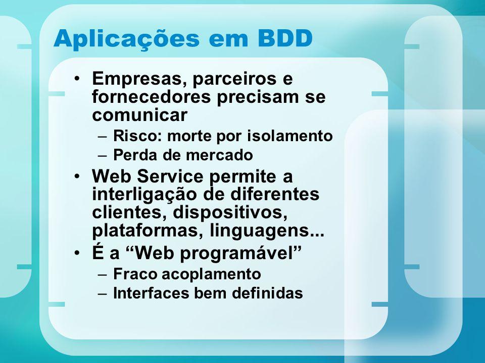 Aplicações em BDD Empresas, parceiros e fornecedores precisam se comunicar. Risco: morte por isolamento.