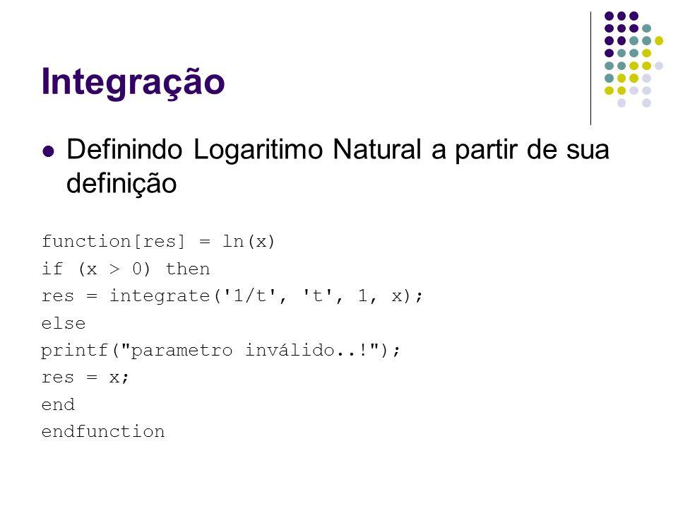 Integração Definindo Logaritimo Natural a partir de sua definição