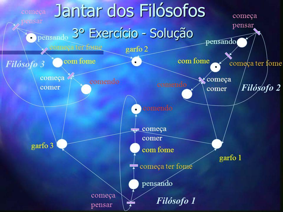 Jantar dos Filósofos 3° Exercício - Solução