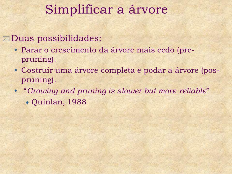 Simplificar a árvore Duas possibilidades:
