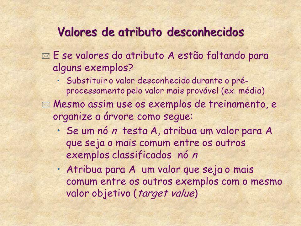 Valores de atributo desconhecidos