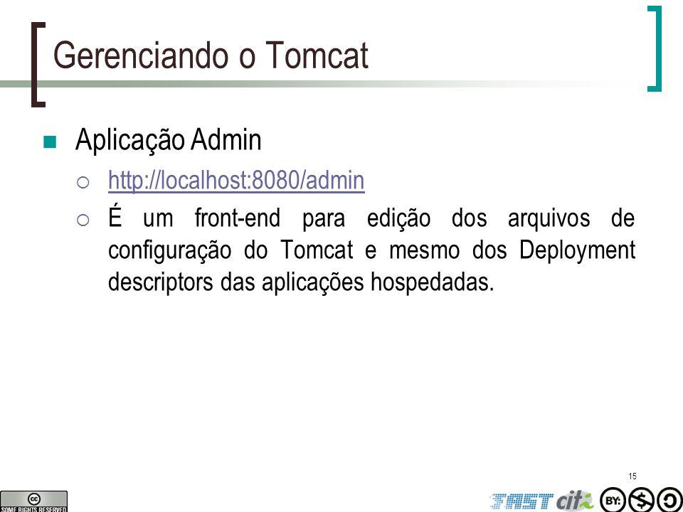 Gerenciando o Tomcat Aplicação Admin http://localhost:8080/admin